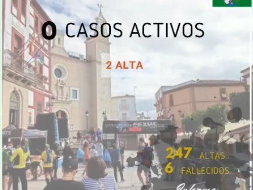 INFORME DE SITUACIÓN COVID-19 a 29/09/2021