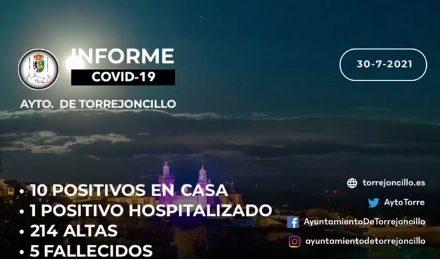 INFORME DE SITUACIÓN COVID-19 a 30/07/2021.