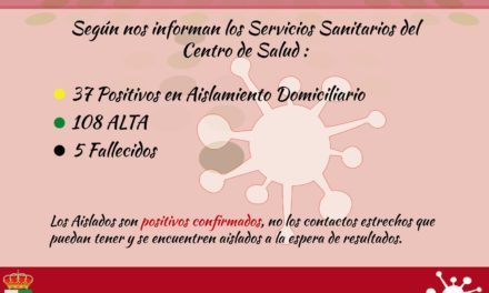 INFORME DE SITUACIÓN COVID-19 a 31/01/2021