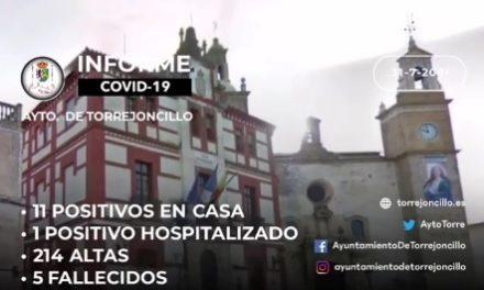 INFORME DE SITUACIÓN COVID-19 a 31/07/2021.