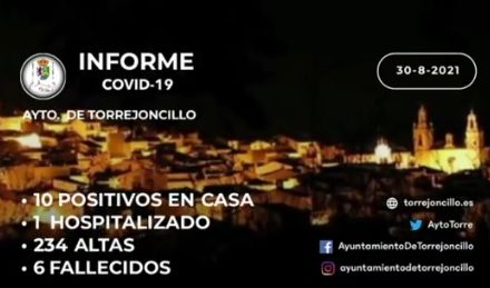 INFORME DE SITUACIÓN COVID-19 a 31/08/2021