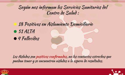 INFORME DE SITUACIÓN COVID-19 a 31/12/2020