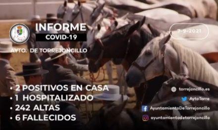INFORME DE SITUACIÓN COVID-19 a 07/09/2021