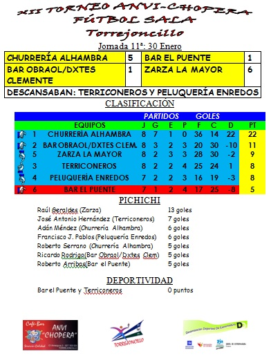 Liga Anvi Chopera Carnavales 2016