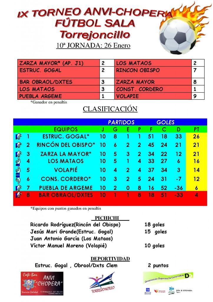 Resultados 10º Jornada IX Torneo de Invierno Fútbol Sala