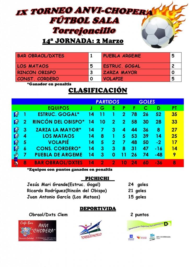 Resultados 14º Jornada IX Torneo de Invierno Fútbol Sala-page-001