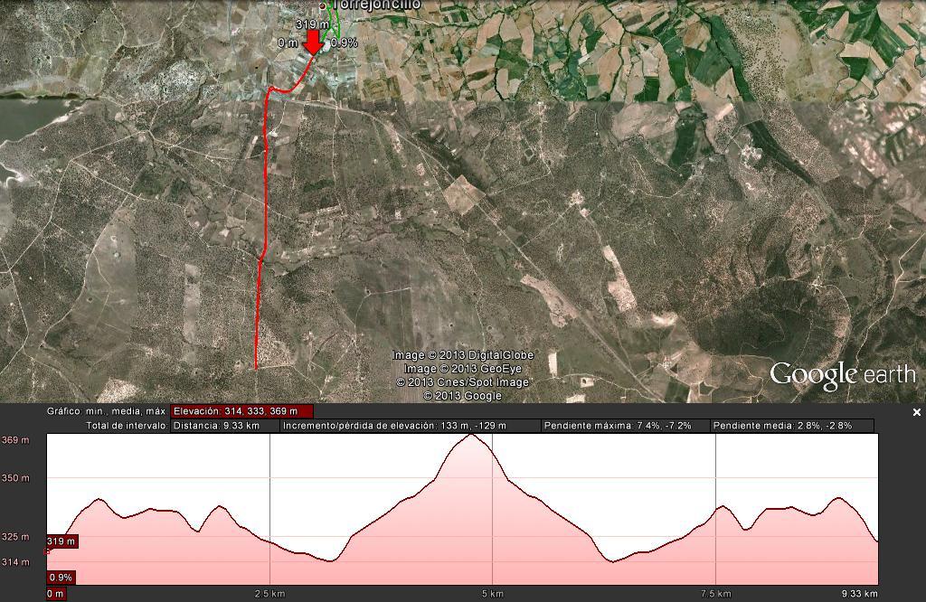 Segmento ciclismo XIV Duatlón