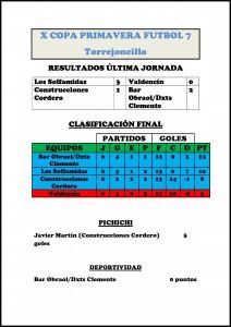 Clasificación final de la X Copa Primavera de Fútbol 7 - DINAMIZACIÓN DEPORTIVA
